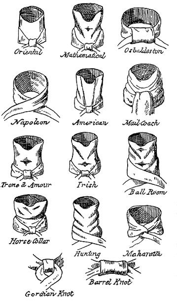 necklothitania